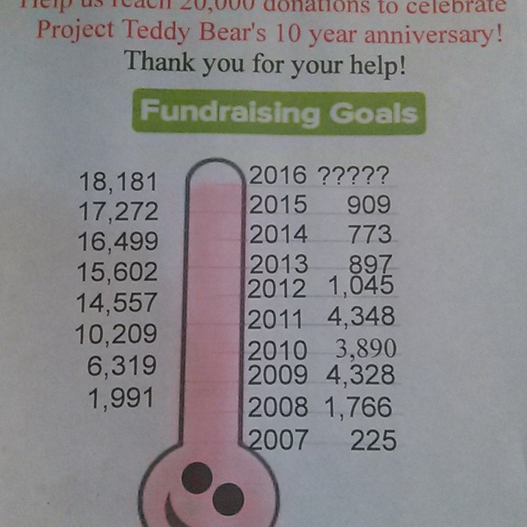 Project Teddy Bear donation August 2016 update